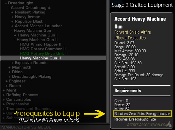 Stage 2 Crafted Equipment Prerequisites